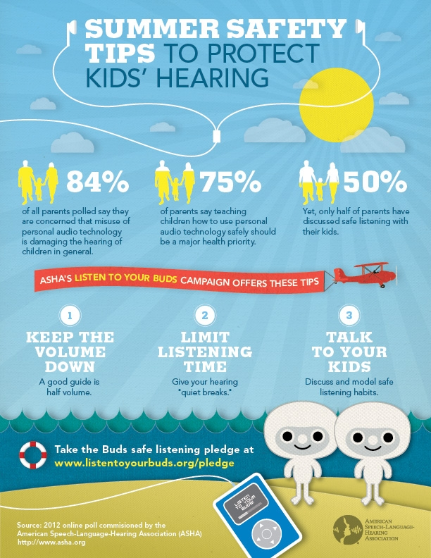 how loud is too loud for kids