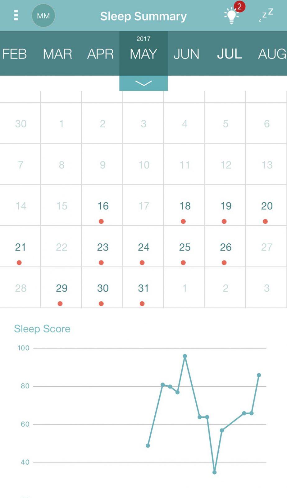 EarlySense Live monitors your health while you sleep #EARLYSENSELIVE